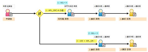 斜線表示ルート例.png
